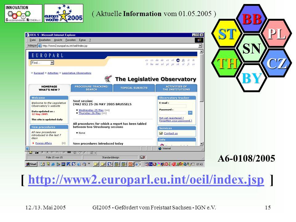 [ http://www2.europarl.eu.int/oeil/index.jsp ]